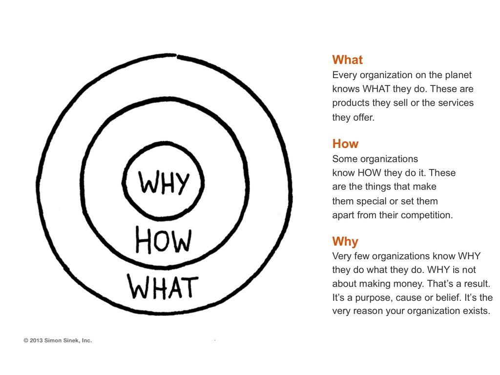 Does Your Company Know its WHY?